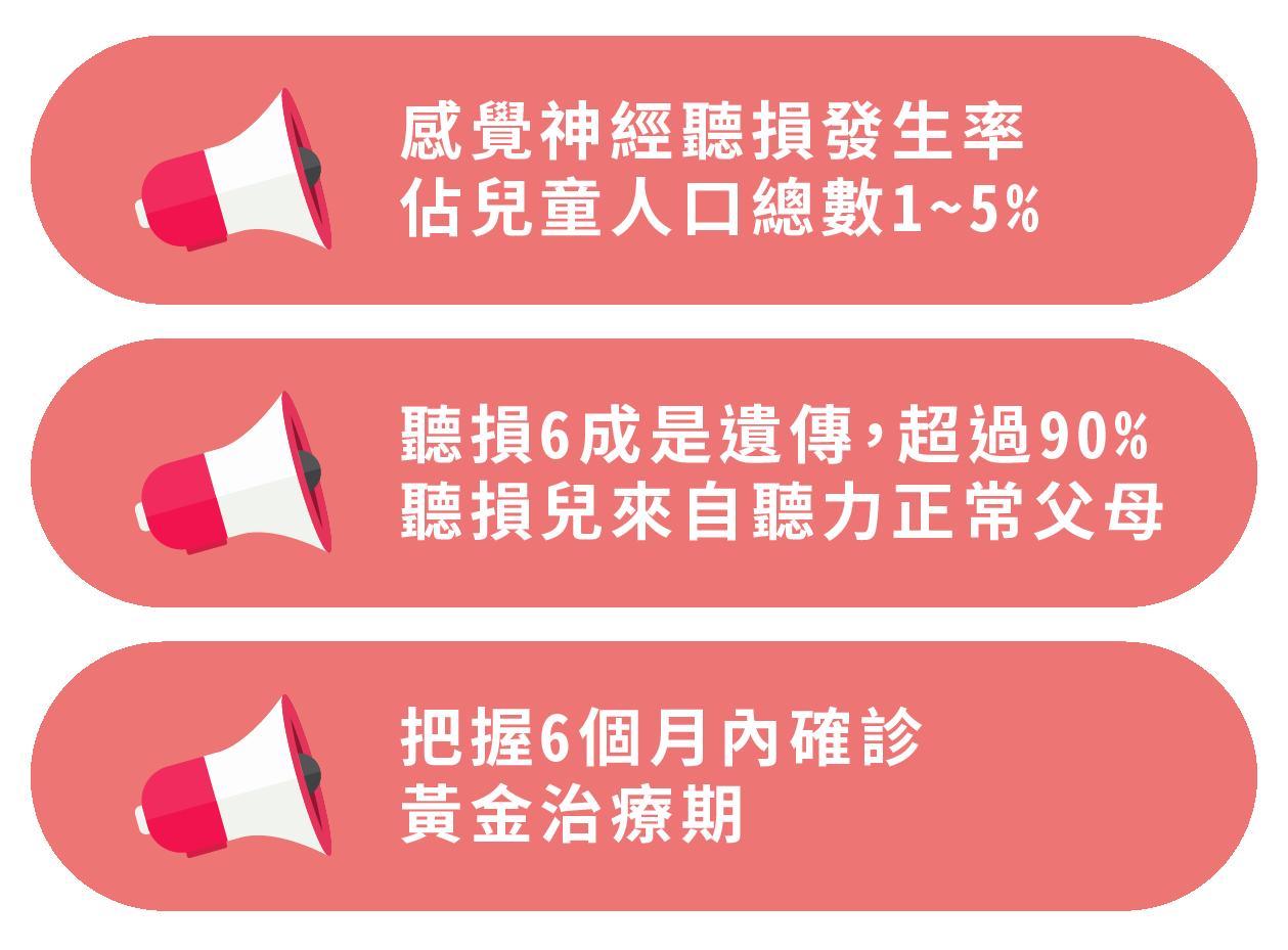 官網圖表修改-1-03